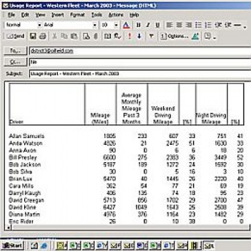D8186 Fleet Management Software, for Windows 98SE/2000/ME/XP