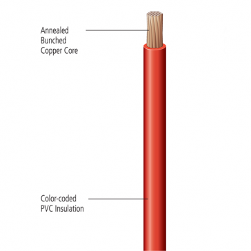 Deka Primary Wire, Stranded  6 Gauge Single Conductor Copper, 80 Deg. C (176 Deg. F)