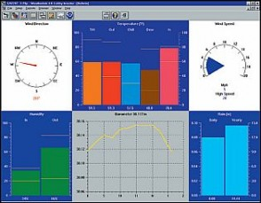 D7862 Davis Instruments WeatherLink Software For the Perception, Weather Wizard  or Monitor for Windows Computers with Serial Port