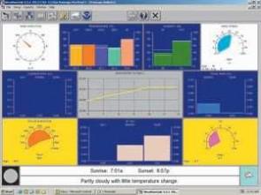 D6510SER Davis Instruments WeatherLink Software for Vantage Pro for Windows Computers with Serial Port
